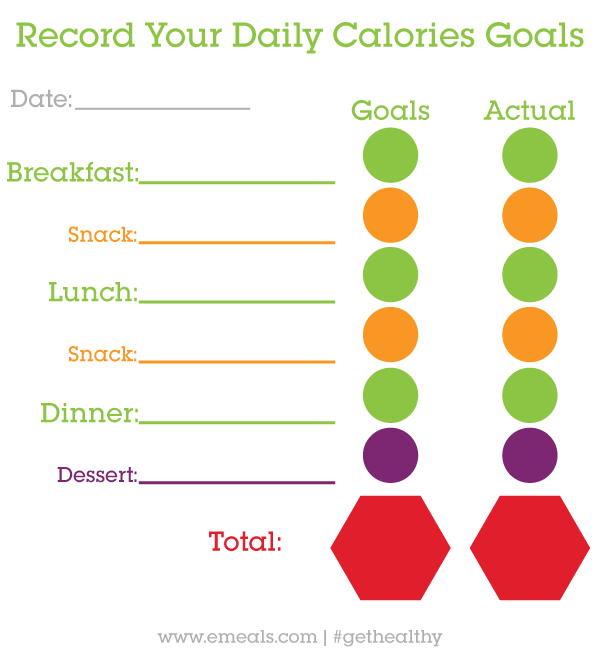 Keeping a Food Diary for Weight Loss